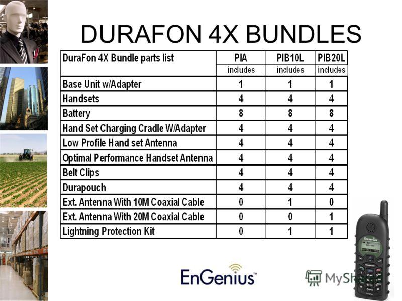 DURAFON 4X BUNDLES