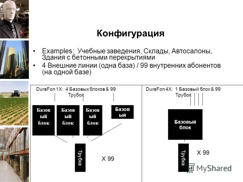 Конфигурация Examples: Учебные заведения, Склады, Автосалоны, Здания с бетонными перекрытиями 4 Внешние линии (одна база) / 99 внутренних абонентов (на одной базе) X 99 DuraFon 1X: 4 Базовых блоков & 99 Трубок DuraFon 4X: 1 Базовый блок & 99 Трубок B
