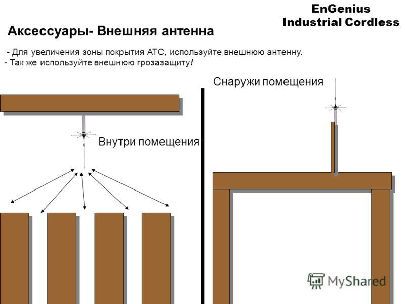EnGenius Industrial Cordless - Для увеличения зоны покрытия АТС, используйте внешнюю антенну. - Так же используйте внешнюю грозазащиту! Внутри помещения Снаружи помещения Аксессуары- Внешняя антенна