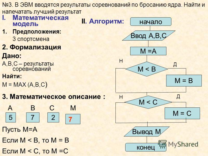 3. В ЭВМ вводятся результаты соревнований по бросанию ядра. Найти и напечатать лучший результат I.Математическая модель 1.Предположения: 3 спортсмена 2. Формализация Дано: А,В,С – результаты соревнований Найти: М = MAX (A,B,C ) 3. Математическое опис