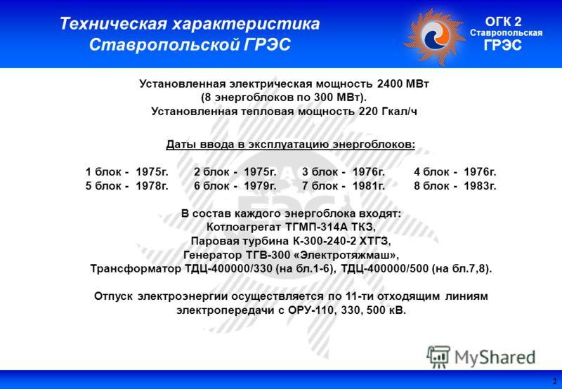 Поле колонтитула Ставропольская ГРЭС ОГК 2 Техническая характеристика Ставропольской ГРЭС Установленная электрическая мощность 2400 МВт (8 энергоблоков по 300 МВт). Установленная тепловая мощность 220 Гкал/ч Даты ввода в эксплуатацию энергоблоков: 1