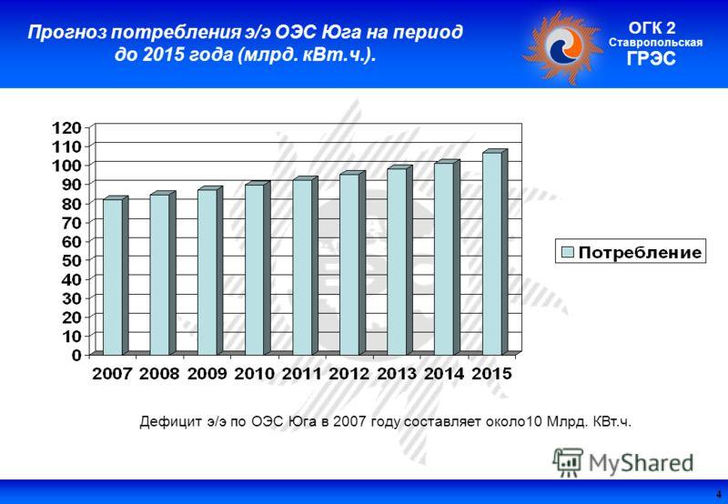 Поле колонтитула Ставропольская ГРЭС ОГК 2 Прогноз потребления э/э ОЭС Юга на период до 2015 года (млрд. кВт.ч.). Дефицит э/э по ОЭС Юга в 2007 году составляет около10 Млрд. КВт.ч. 4