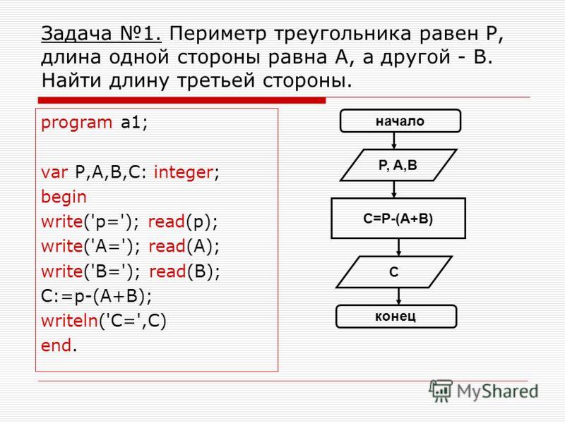 Задача 1. Периметр треугольника равен Р, длина одной стороны равна А, а другой - В. Найти длину третьей стороны. program a1; var P,A,B,C: integer; begin write('p='); read(p); write('A='); read(A); write('B='); read(B); C:=p-(A+B); writeln('C=',C) end