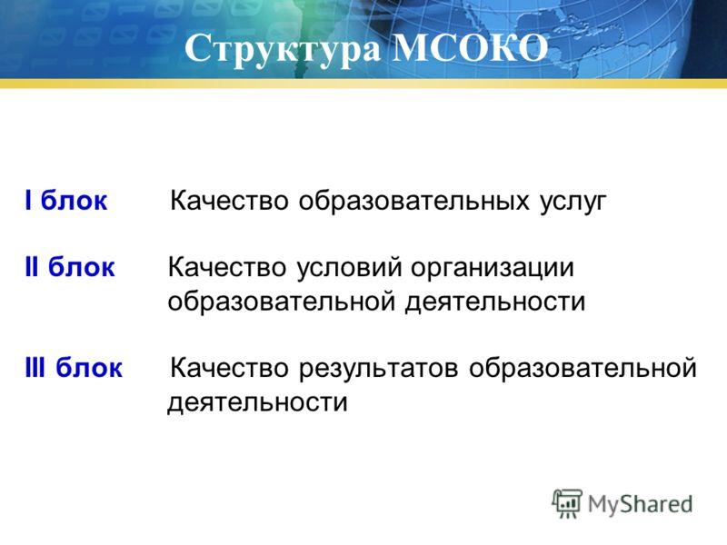 Структура МСОКО I блок Качество образовательных услуг II блокКачество условий организации образовательной деятельности III блокКачество результатов образовательной деятельности