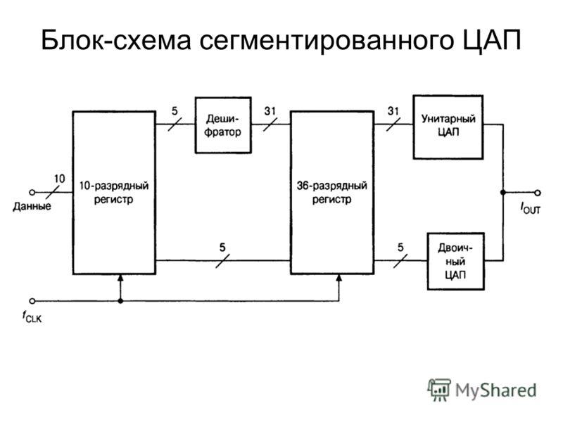 Блок-схема сегментированного ЦАП