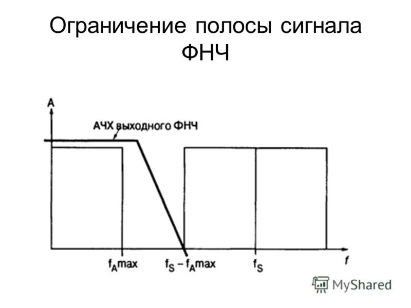 Ограничение полосы сигнала ФНЧ