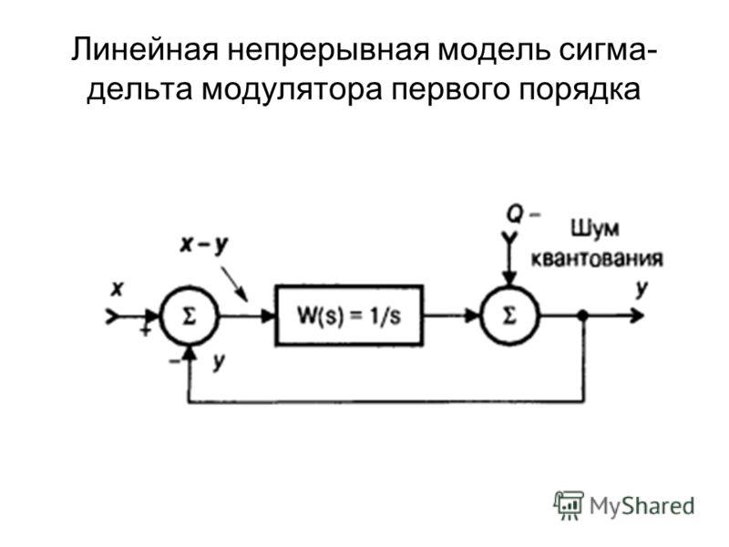 Линейная непрерывная модель сигма- дельта модулятора первого порядка