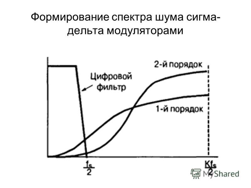 Формирование спектра шума сигма- дельта модуляторами