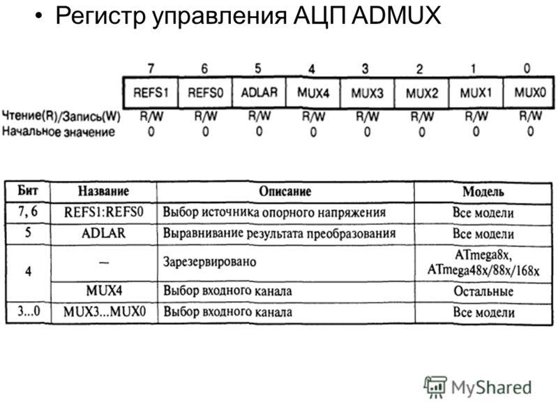 Регистр управления АЦП ADMUX