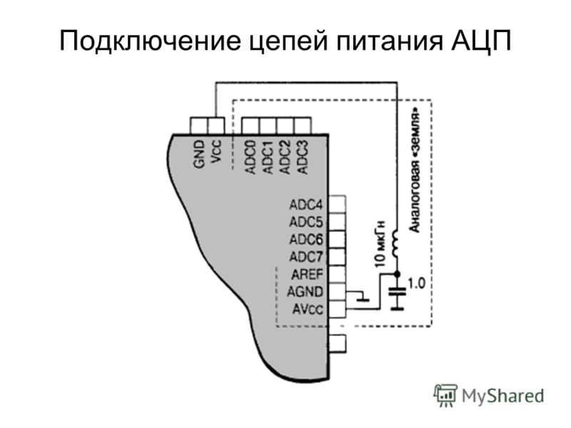 Подключение цепей питания АЦП