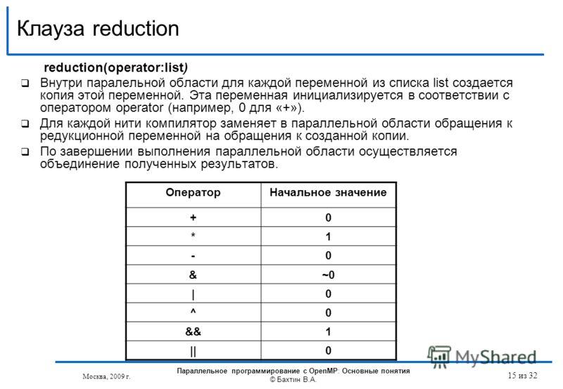 Клауза reduction reduction(operator:list) Внутри паралельной области для каждой переменной из списка list создается копия этой переменной. Эта переменная инициализируется в соответствии с оператором operator (например, 0 для «+»). Для каждой нити ком