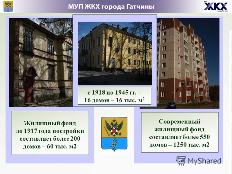 Жилищный фонд до 1917 года постройки составляет более 200 домов – 60 тыс. м2 Современный жилищный фонд составляет более 550 домов – 1250 тыс. м2 с 1918 по 1945 гг. – 16 домов – 16 тыс. м 2