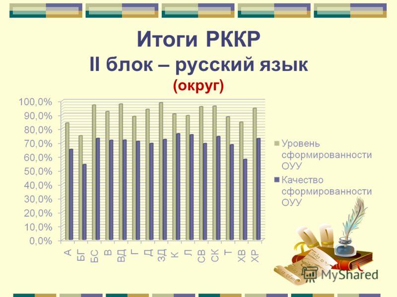 Итоги РККР II блок – русский язык (округ)