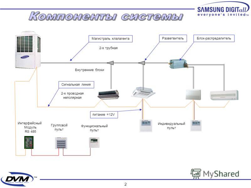 1 Программа подбора оборудования SSETDraw