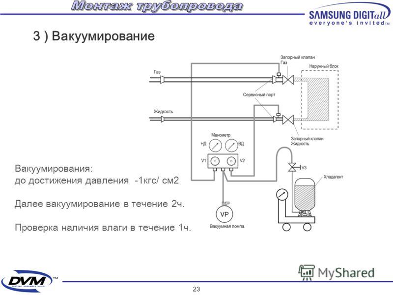 22 2 ) Проверка герметичности Давление опрессовки: 28кгс/ см2 Время опрессовки: 24ч. P1/ T1 = P2/ T2