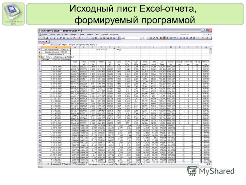 Исходный лист Excel-отчета, формируемый программой