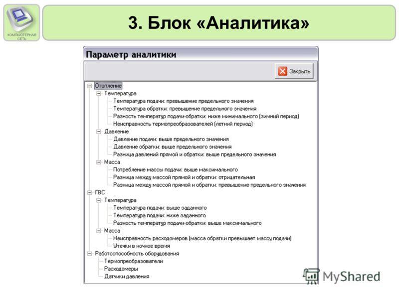 3. Блок «Аналитика»