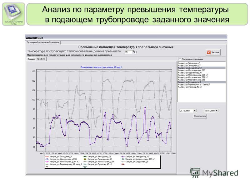 Анализ по параметру превышения температуры в подающем трубопроводе заданного значения