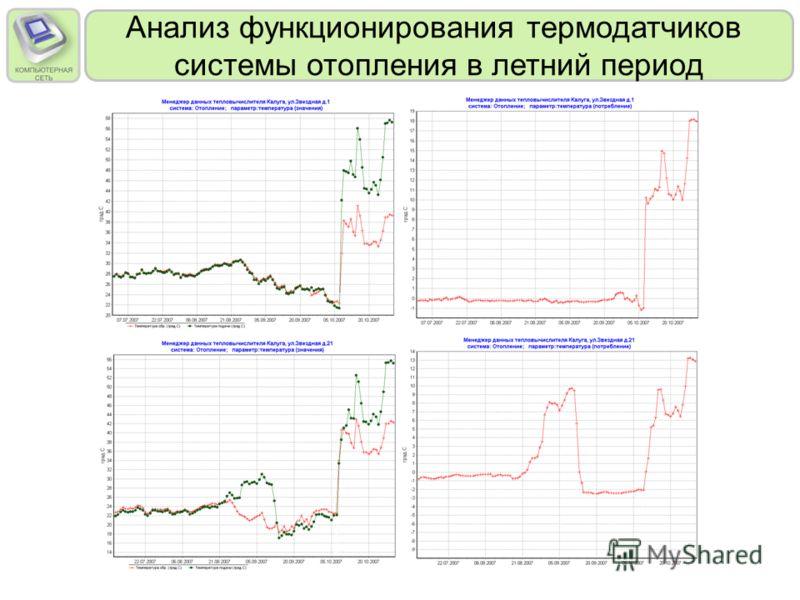 Анализ функционирования термодатчиков системы отопления в летний период