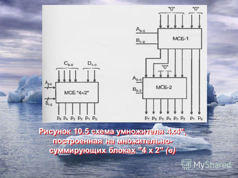 Рисунок 10.5 схема умножителя 4x4, построенная на множительно- суммирующих блоках 4 х 2 (в)