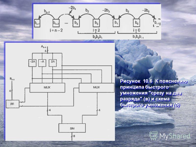 Рисунок 10.6 К пояснению принципа быстрого умножения срезу на два разряда (в) и схема быстрого умножения (б)