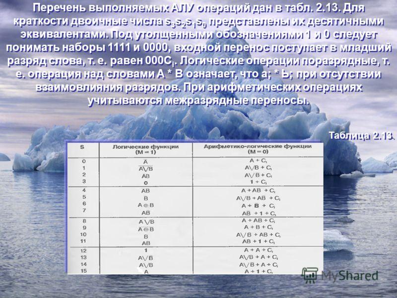 Перечень выполняемых АЛУ операций дан в табл. 2.13. Для краткости двоичные числа s 3 s 2 s 1 s 0 представлены их десятичными эквивалентами. Под утолщенными обозначениями 1 и 0 следует понимать наборы 1111 и 0000, входной перенос поступает в младший