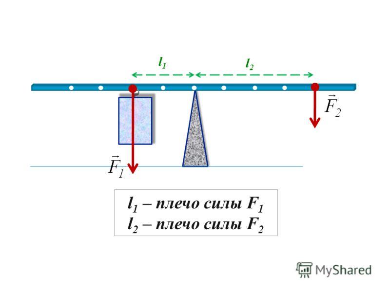 L2l2 l 1 плечо силы f 1 l 2 плечо силы f 2