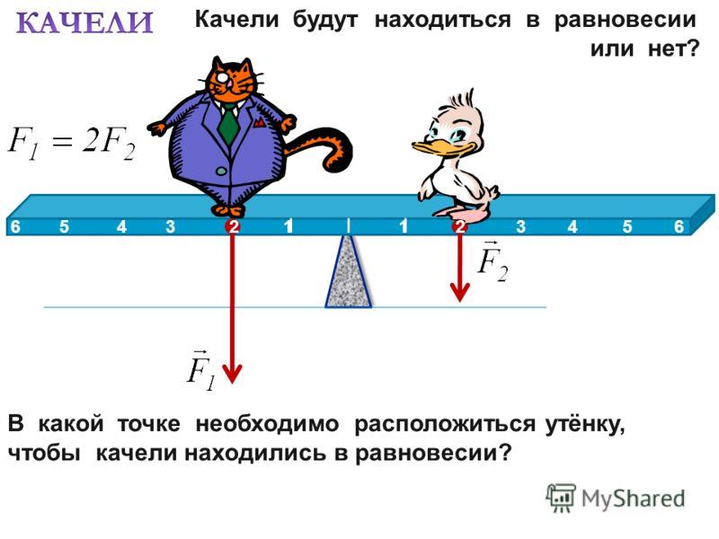 Качели будут находиться в равновесии или нет? В какой точке необходимо расположиться утёнку, чтобы качели находились в равновесии? 112233 4 556 64