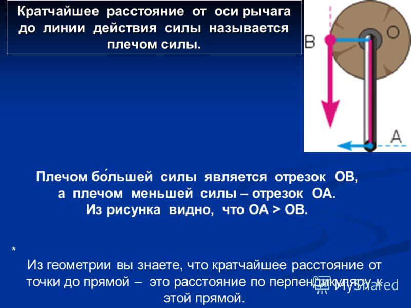 . Плечом большей силы является отрезок OB, а плечом меньшей силы – отрезок OA. Из рисунка видно, что OA > OB. Из геометрии вы знаете, что кратчайшее расстояние от точки до прямой – это расстояние по перпендикуляру к этой прямой. * Кратчайшее расстоян