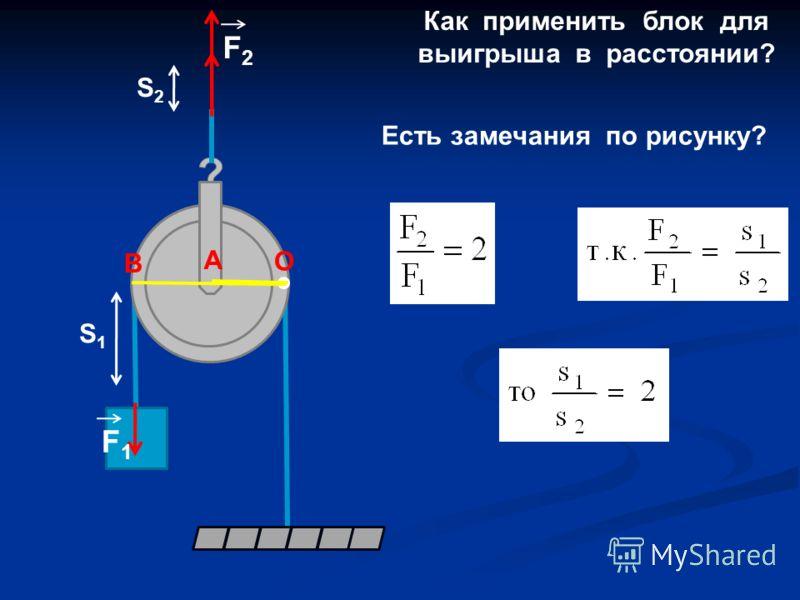 Как применить блок для выигрыша в расстоянии? F1F1 F2F2 S2S2 S1S1 O А В Есть замечания по рисунку?