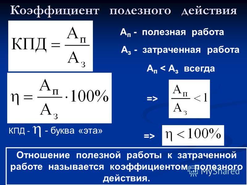 Коэффициент полезного действия КПД - - буква «эта» А п - полезная работа А з - затраченная работа А п < А з всегда =>=> =>=> Отношение полезной работы к затраченной работе называется коэффициентом полезного действия.