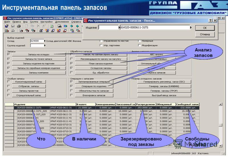 17 Инструментальная панель запасов ЧтоВ наличииЗарезервировано под заказы Свободны й запас Анализ данных Анализ запасов