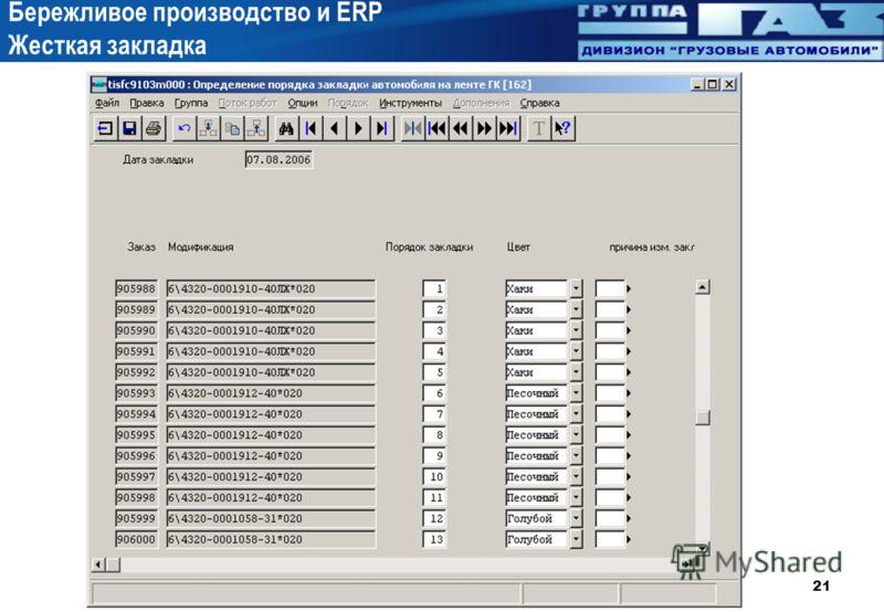 21 Бережливое производство и ERP Жесткая закладка