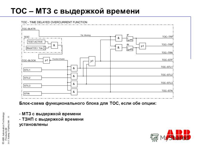 © ABB Automation Technology Products AB SA.T.Training LP5p09a2300 - 11 TOC – МТЗ с выдержкой времени Блок-схема функционального блока для TOC, если обе опции: - МТЗ с выдержкой времени - ТЗНП с выдержкой времени установлены