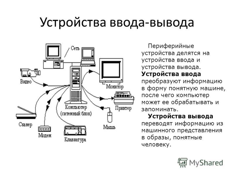 Периферийные устройства делятся на устройства ввода и устройства вывода. Устройства ввода преобразуют информацию в форму понятную машине, после чего компьютер может ее обрабатывать и запоминать. Устройства вывода переводят информацию из машинного пре