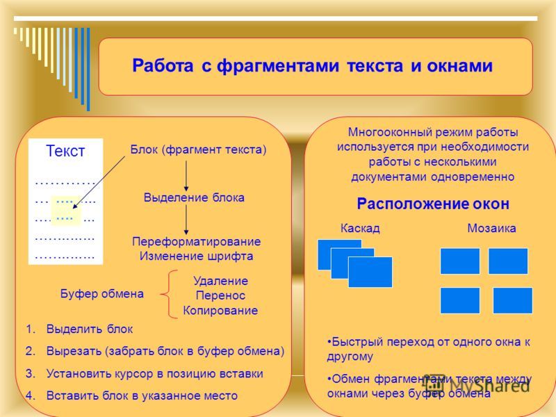 Работа с фрагментами текста и окнами Текст ………… ……................................................. …. Блок (фрагмент текста) Выделение блока Переформатирование Изменение шрифта Удаление Перенос Копирование Буфер обмена 1.Выделить блок 2.Вырезать (за