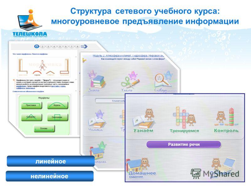 Структура сетевого учебного курса: многоуровневое предъявление информации нелинейное линейное