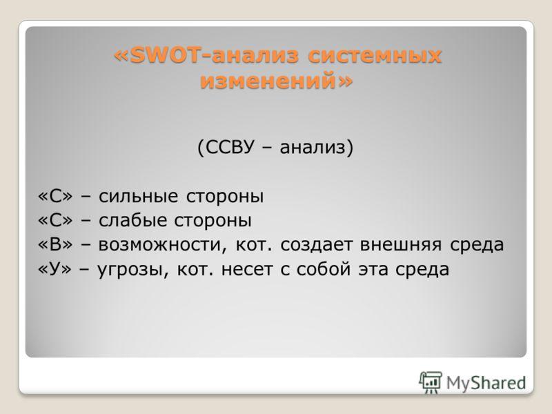 «SWOT-анализ системных изменений» (ССВУ – анализ) «С» – сильные стороны «С» – слабые стороны «В» – возможности, кот. создает внешняя среда «У» – угрозы, кот. несет с собой эта среда