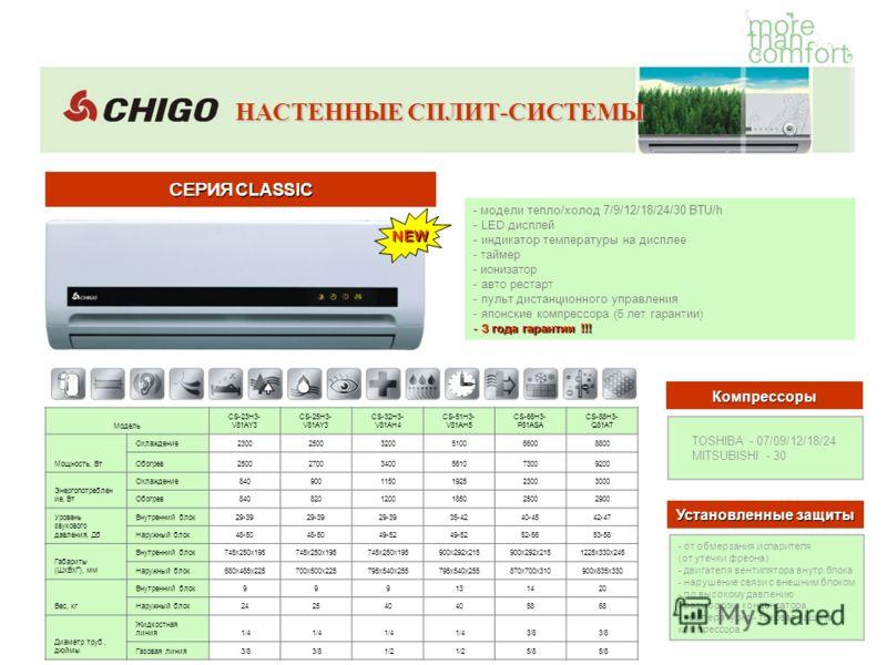 СЕРИЯ CLASSIC - модели тепло/холод 7/9/12/18/24/30 BTU/h - LED дисплей - индикатор температуры на дисплее - таймер - ионизатор - авто рестарт - пульт дистанционного управления - японские компрессора (5 лет гарантии) - 3 года гарантии !!! TOSHIBA - 07