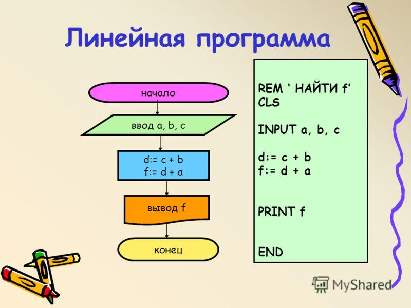 Условные обозначения для блок-схем -условие решения программы - цикл с параметром -подпрограмма - стрелки – направление процесса