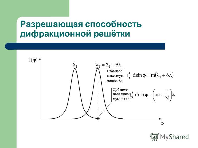 Разрешающая способность дифракционной решётки
