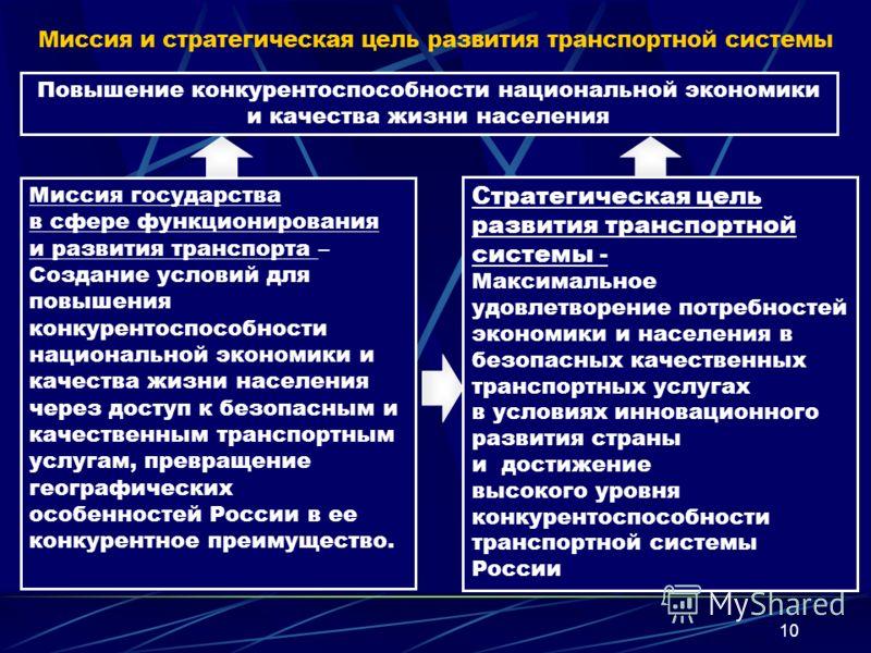 Миссия и стратегическая цель развития транспортной системы 10 Миссия государства в сфере функционирования и развития транспорта – Создание условий для повышения конкурентоспособности национальной экономики и качества жизни населения через доступ к бе