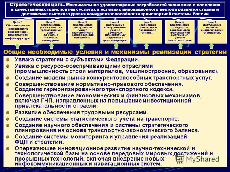 Стратегическая цель. Максимальное удовлетворение потребностей экономики и населения в качественных транспортных услугах в условиях инновационного вектора развития страны и достижение высокого уровня конкурентоспособности транспортной системы России Ц