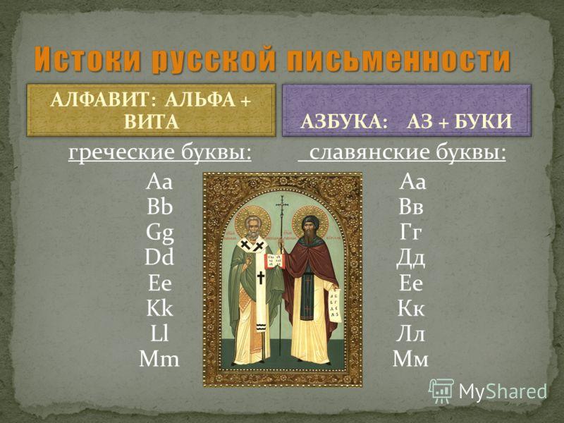 АЗБУКА: АЗ + БУКИ греческие буквы: Aa Bb Gg Dd Ee Kk Ll Mm АЛФАВИТ: АЛЬФА + ВИТА славянские буквы: Аа Вв Гг Дд Ее Кк Лл Мм