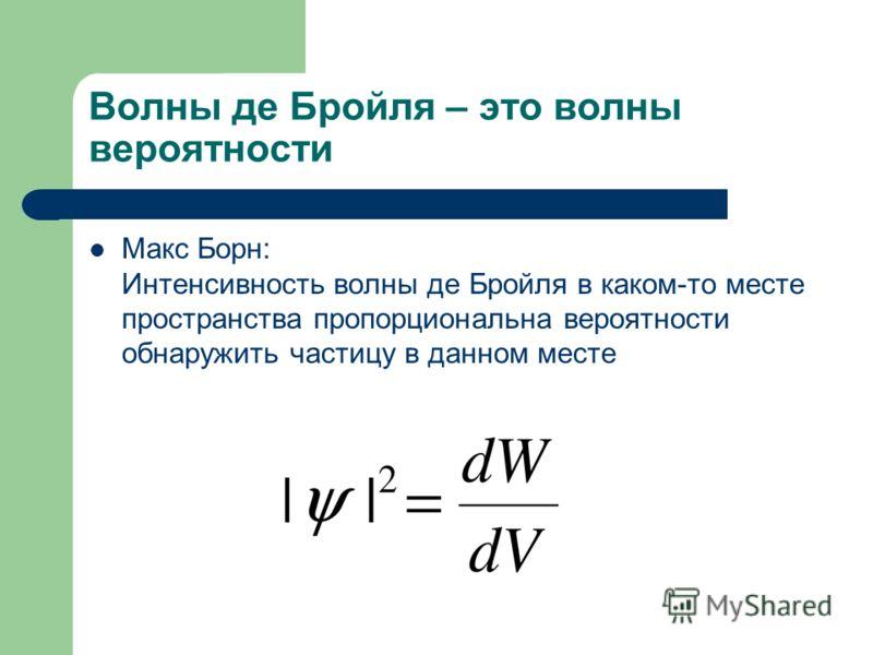 Волны де Бройля – это волны вероятности Макс Борн: Интенсивность волны де Бройля в каком-то месте пространства пропорциональна вероятности обнаружить частицу в данном месте