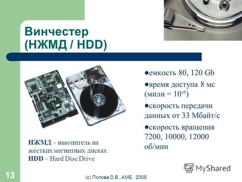 (с) Попова О.В., AME, 2005 12 Оперативная память (ОЗУ / RAM) 72-пиновые разъемы SIMM 168-пиновые разъемы DIMM Время доступа от 70 до 4 нс (нано = 10 -9) Чаще всего используют модули динамической памяти SDRAM и DDR SDRAM (SDRAM II) - Double Date Rate