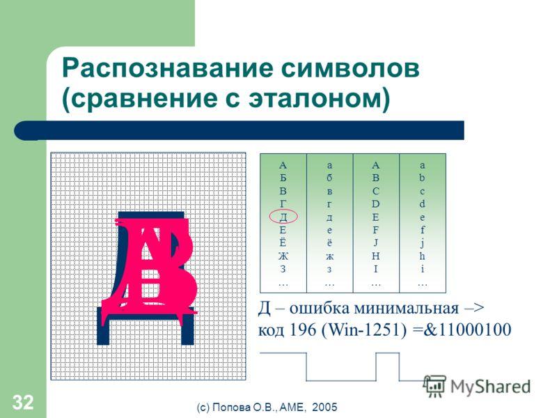(с) Попова О.В., AME, 2005 31 Сканер устройство для ввода изображений фото/ рисуноктекст растровый рисунок программа распознавания (Fine Reader) двоичный текст бумага или пленка цифровая (двоичная) среда ПК СКАНЕР планшетный Разрешение [dpi (dot per