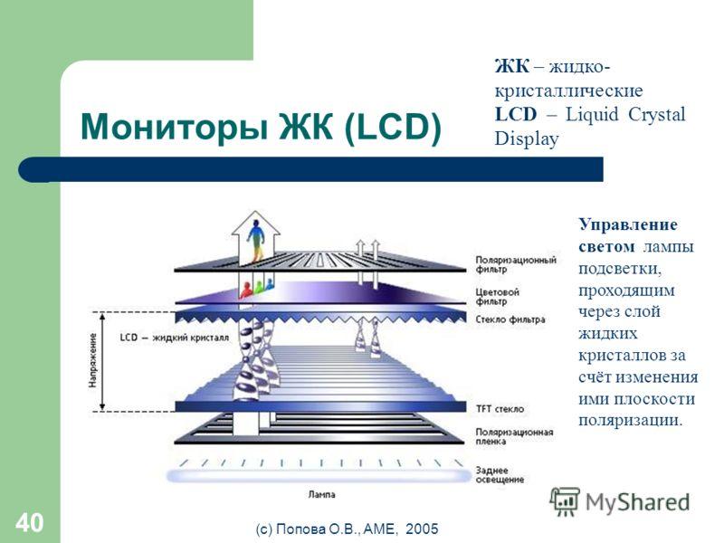 (с) Попова О.В., AME, 2005 39 Мониторы ЭЛТ (CRT) ЭЛТ – электронно- лучевая трубка Видимый размер монитора по диагонали – 15, 17, 19, 21 Разрешения, поддерживаемые монитором – VGA, SVGA, XGA, SXGA, UXGA Шаг зерна – расстояние между точками на экране (