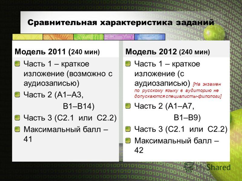 Сравнительная характеристика заданий Модель 2011 ( 240 мин) Часть 1 – краткое изложение (возможно с аудиозаписью) Часть 2 (А1–А3, В1–В14) Часть 3 (С2.1 или С2.2) Максимальный балл – 41 Модель 2012 (240 мин) Часть 1 – краткое изложение (с аудиозаписью