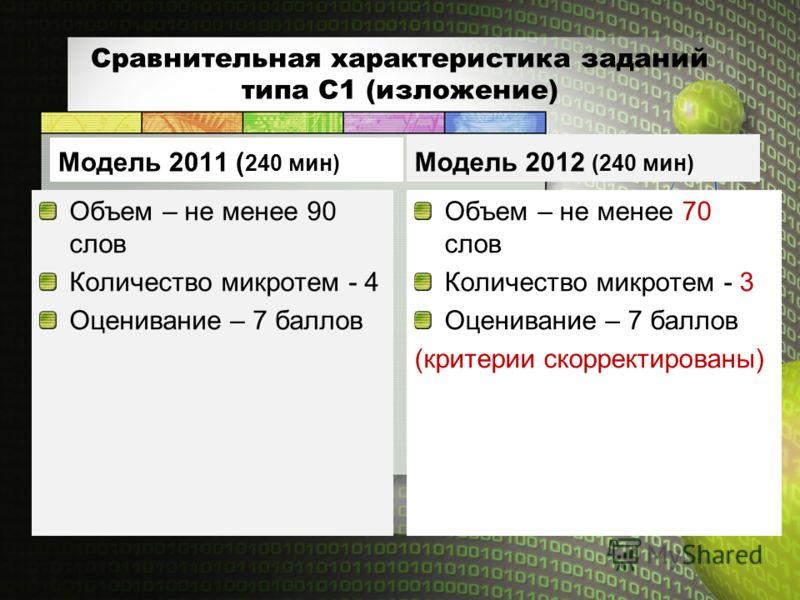 Сравнительная характеристика заданий типа С1 (изложение) Модель 2011 ( 240 мин) Объем – не менее 90 слов Количество микротем - 4 Оценивание – 7 баллов Модель 2012 (240 мин) Объем – не менее 70 слов Количество микротем - 3 Оценивание – 7 баллов (крите